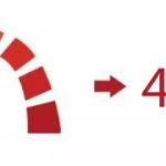 Обновление Redmine на Debian 2020 год